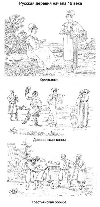 Русская деревня начала 19 века. Раскраски